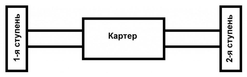 Компоновка двухступенчатого компрессора