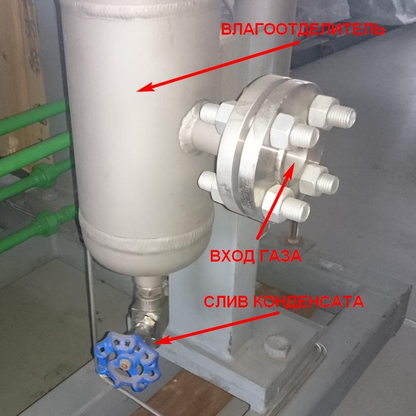 Входной влагоотделитель мембранного компрессора