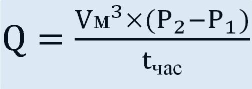 Формула расчета производительности компрессора