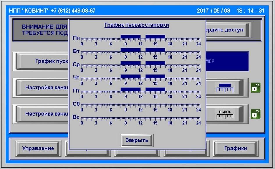 Панель управления Ковинт КСВД-М (График пуска-остановки)