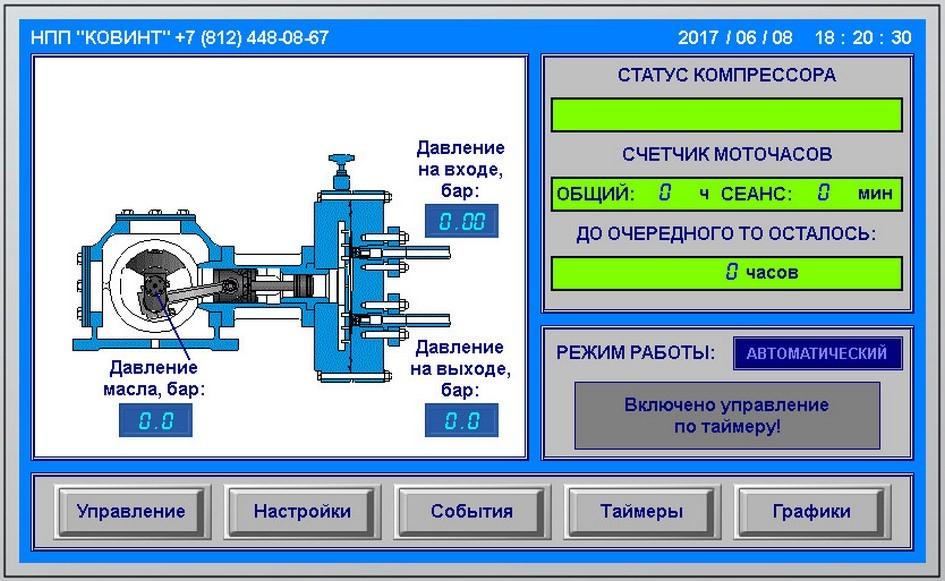 Панель управления Ковинт КСВД-М (Экран таймеры)